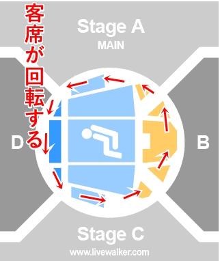 劇団☆新感線